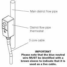wiring diagram for a pipe thermostat wiring image wiring diagram for pipe thermostat images