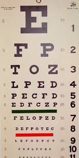 Eye Experiments