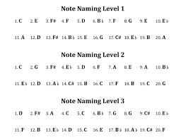 free band orchestra worksheets rhythm notes note names and music ...