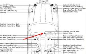 jaguar xj fuse box diagram jaguar image wiring diagram 1996 jaguar xj6 wiring diagram all wiring diagrams baudetails info on jaguar xj fuse box diagram