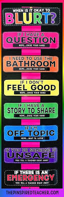 The Blurt Chart Help Set Clear Expectations For Your