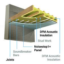soundproof ceiling insulation. Beautiful Insulation Ceiling Soundproofing System 1 On Soundproof Insulation O
