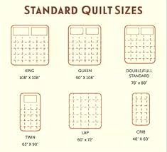 full size of king size quilt dimensions cm a handy little chart for standard quilt sizes
