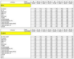 Vibram Size Chart Men Size Chart