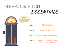 elevator speech university career elevator pitch infographic northwestern univ