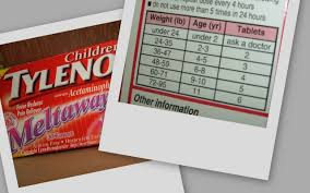 Nearly Newz Dosage Confusion Causes Tylenol Recall