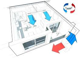 Ac Window Unit Sizes Minur Co