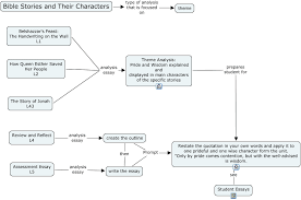 bible stories and their characters