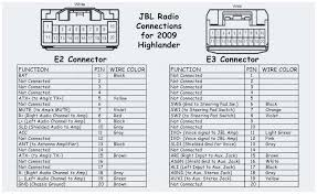 2005 toyota corolla remote start wiring diagram 2001 pdf 2010 horn 2005 toyota corolla remote start wiring diagram 2001 pdf 2010 horn for choice 2010 toyota rav4 radio wiring diagram