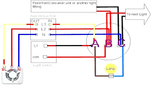 replacing ceiling fan switch replacing a ceiling fan switch ceiling fan internal wiring diagram com repair ceiling fan chain switch fix ceiling fan switch