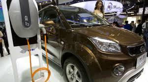 tesla electric car motor. Electric Cars, Battery Technology, Hyundai, Vehicle Costs, Tesla, Li- Tesla Car Motor