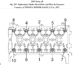 What are the torque specification and sequence for the cylinder head ...