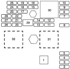 hhr wiring diagrams chevrolet hhr 2005 2011 fuse box diagram auto genius chevrolet hhr 2005 2011 fuse box diagram