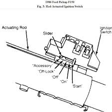 1990 ford f150 ignition wiring diagram wiring diagram 1990 ford f150 fuel pump wiring diagram