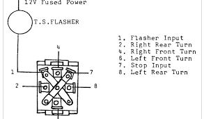 electronic flasher wiring diagram michaelhannan co electronic flasher unit wiring diagram gm wire center co led turn signal relay
