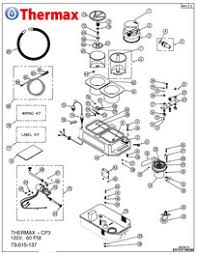cp3 base unit thermax rentals inc rent the world s best click image for parts diagram