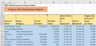 Perpetual Depreciation Calculator A Tool Which Can Save