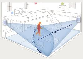 motion detectors how they work how to choose why you need one motion detector diagram