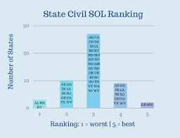 Sol Report July 2018