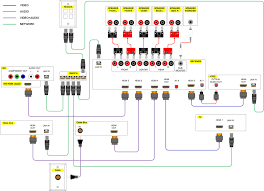 home entertainment wiring diagram Home Entertainment Wiring Diagram home theater wiring diagram click it to see the big 2000 pixel home entertainment center wiring diagrams