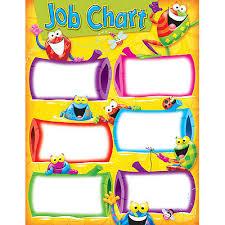 Wipe Off Frog Tastic My Job Chart Poster