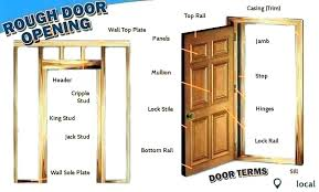 sliding glass door frame replacement patio parts vinyl repair replace a fixing handle vibe decorating licious