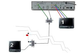ekb uhf remote range extenders Dish Network Dvr Wiring Diagram Dish Network Splitter Diagram
