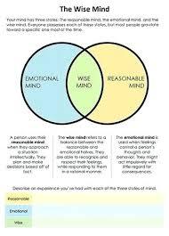 Three Venn Diagram Pdf Venn Diagram Exercise Techandhumanity Com