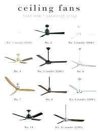 which way ceiling fan winter fans in the direction