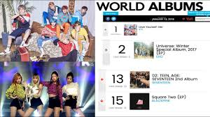 42 Always Up To Date Billboard World Albums Chart