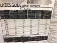 Attic Cat Insulation Chart Attic Cat Insulation