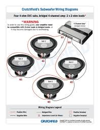 4 ohm dual voice coil wiring diagram with inspirational subwoofer dual 4 ohm to 1 ohm 4 ohm dual voice coil wiring diagram with inspirational subwoofer best of