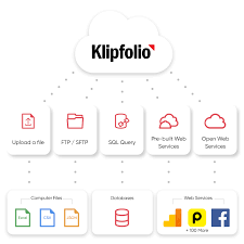 Klipfolio Dashboard Reporting Software Features Overview