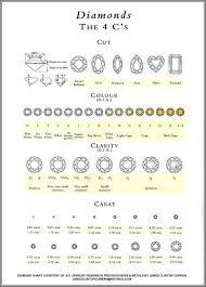 Diamond Cs Chart Diamond 4c Chart World Of Printables Menu