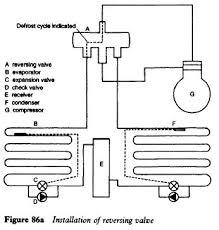 refrigerator system control valves refrigerator troubleshooting refrigerator reversing valve