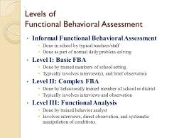 A Practical Approach To Functional Behavioral Assessment - Ppt Video ...