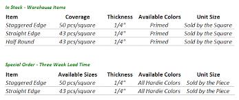 James Hardie Plank Coverage Chart James Hardie Panel Shingle Siding