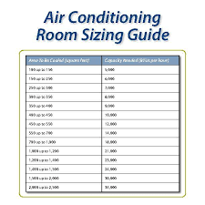 Home Air Conditioner Sizing A Home Air Conditioner