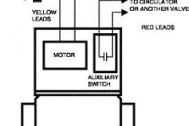 honeywell v8043e zone valve wiring diagram 4k wallpapers honeywell zone control wiring diagram at Honeywell Zone Control Wiring Diagram