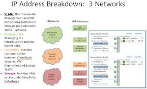 Simplivity Network Design Simplivity Demystified Veracomp We Inspire It