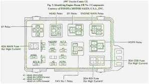 2005 4runner fuse box diagram wiring diagram libraries 2005 4runner fuse box diagram wiring diagram third levelmonitoring1 inikup com 2000 toyota 4runner fuse box