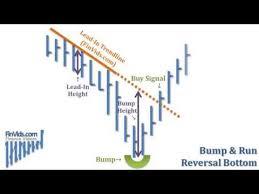 Bump And Run Reversal Top Bottom Chart Pattern Youtube