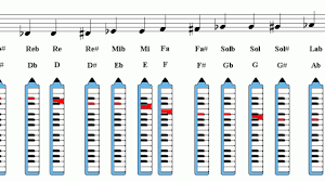 Melodica Finger Chart Melodica Notes Fingering Chart Easy Music