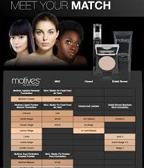 Great Chart That Compares Foundation Shades For Mac Chanel