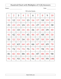 Hundred Chart With Multiples Of 3
