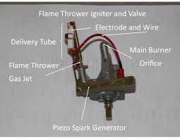gas grill ignitor wiring diagram wiring library gas grill ignitor wiring diagram
