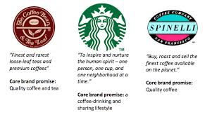 brand positioning let s make it warm again  brand mantra