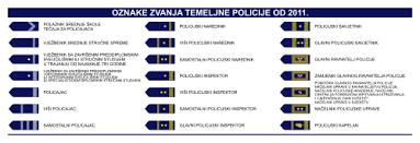 Police Rank Wikipedia