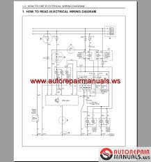 electrical drawing handbook the wiring diagram service electrical wiring diagrams nilza electrical drawing