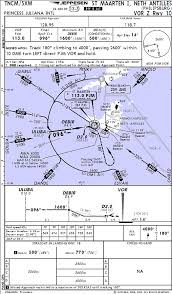 Tncm Charts Jeppesen Westjet Go Around Sxm Page 2 Airline Aviation Forum